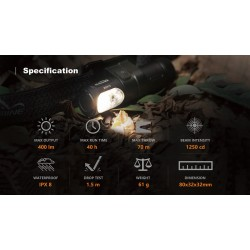Magicshine Moh 15 - headlight 400 lumen